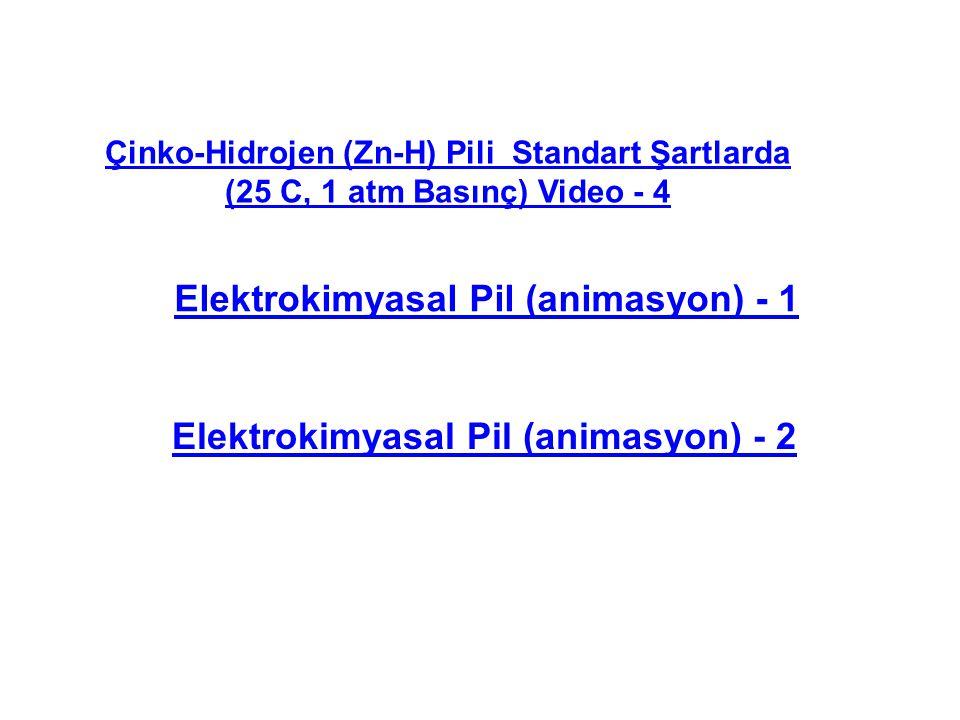 Çinko-Hidrojen (Zn-H) Pili Standart Şartlarda (25 C, 1 atm Basınç) Video - 4 Elektrokimyasal Pil (animasyon) - 1 Elektrokimyasal Pil (animasyon) - 2