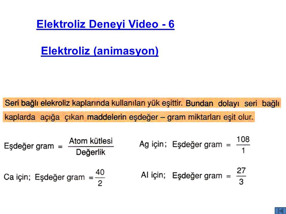 Elektroliz Deneyi Video - 6 Elektroliz (animasyon)