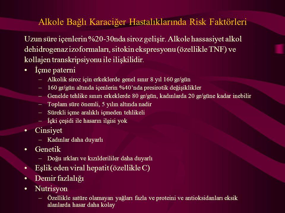 Alkole Bağlı Karaciğer Hastalıklarında Risk Faktörleri Uzun süre içenlerin %20-30nda siroz gelişir. Alkole hassasiyet alkol dehidrogenaz izoformaları,