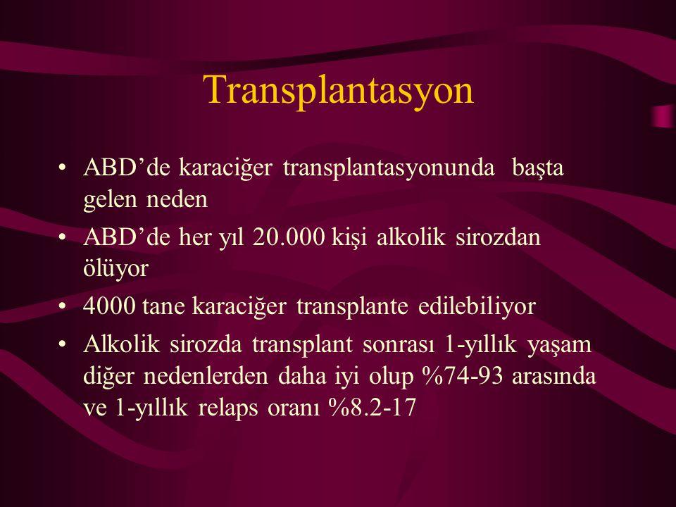 Transplantasyon ABD'de karaciğer transplantasyonunda başta gelen neden ABD'de her yıl 20.000 kişi alkolik sirozdan ölüyor 4000 tane karaciğer transpla