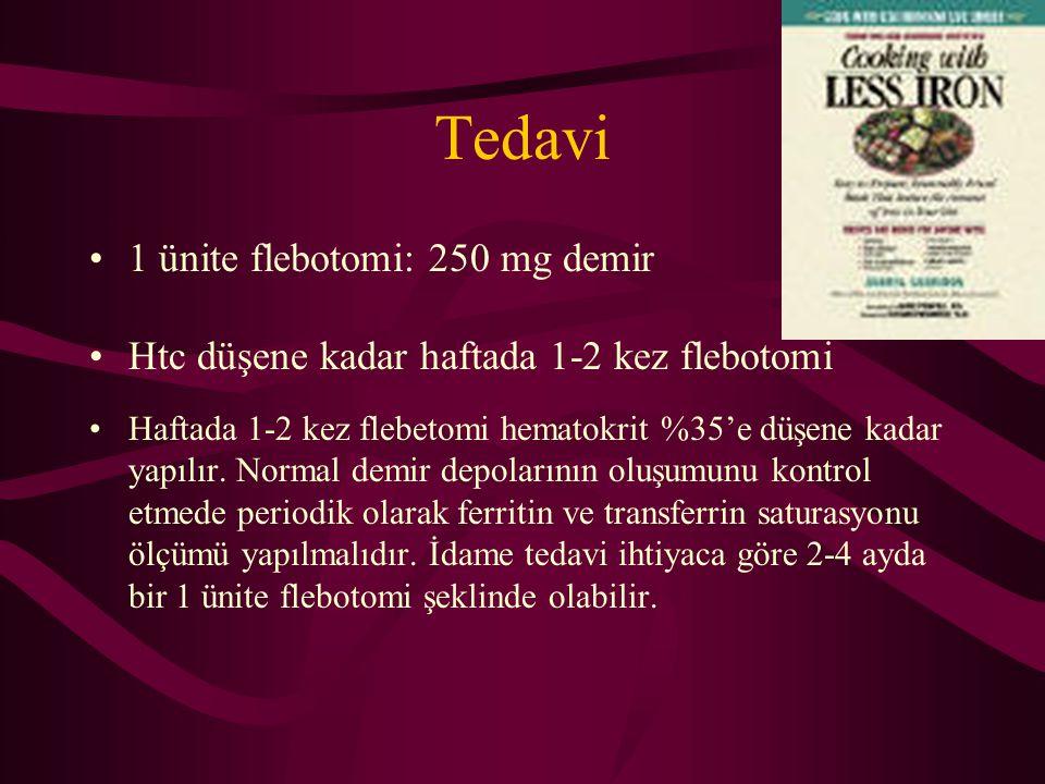 Tedavi 1 ünite flebotomi: 250 mg demir Htc düşene kadar haftada 1-2 kez flebotomi Haftada 1-2 kez flebetomi hematokrit %35'e düşene kadar yapılır. Nor