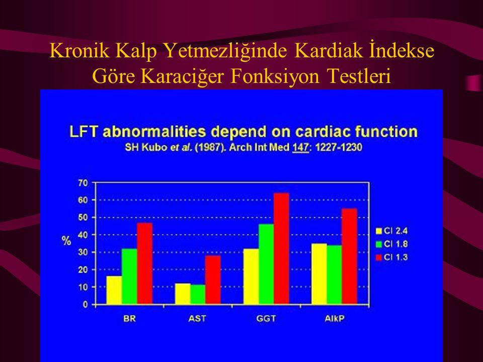 Kronik Kalp Yetmezliğinde Kardiak İndekse Göre Karaciğer Fonksiyon Testleri