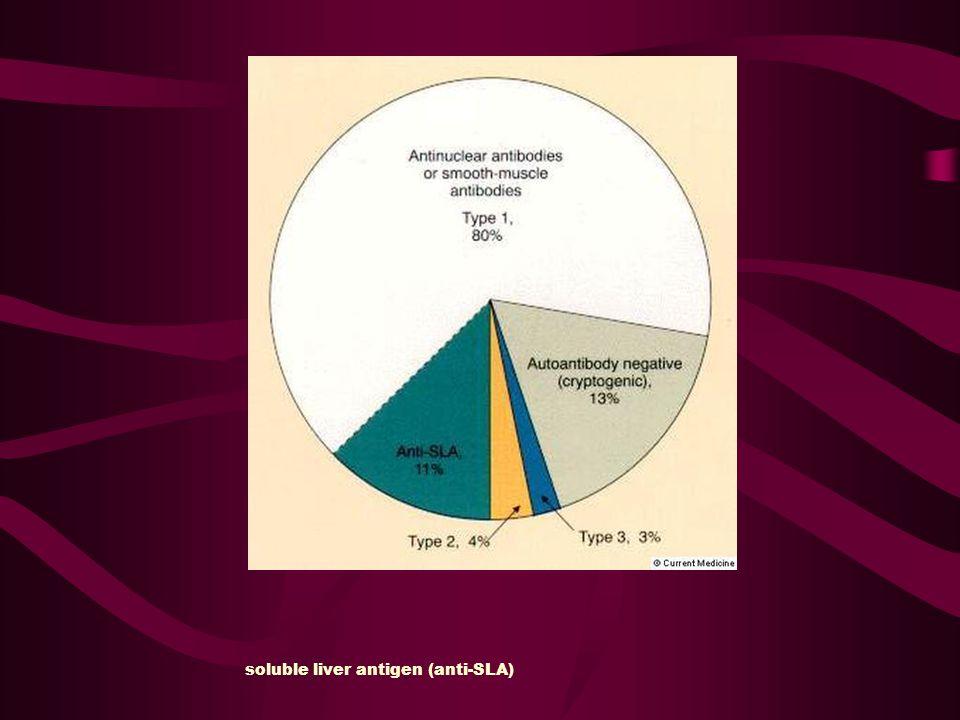 soluble liver antigen (anti-SLA)