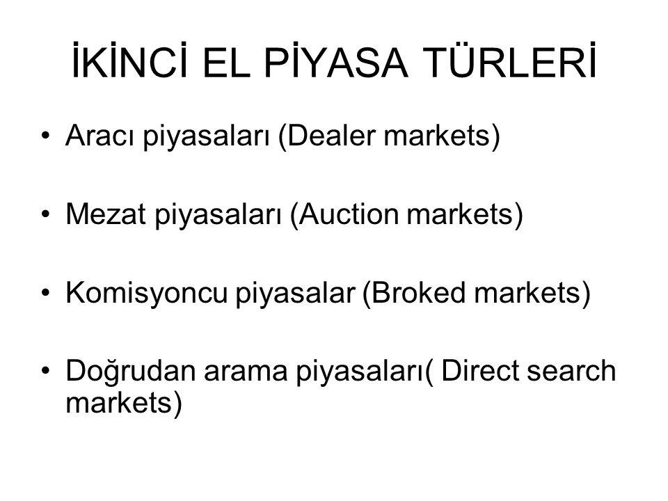 İKİNCİ EL PİYASA TÜRLERİ Aracı piyasaları (Dealer markets) Mezat piyasaları (Auction markets) Komisyoncu piyasalar (Broked markets) Doğrudan arama piyasaları( Direct search markets)