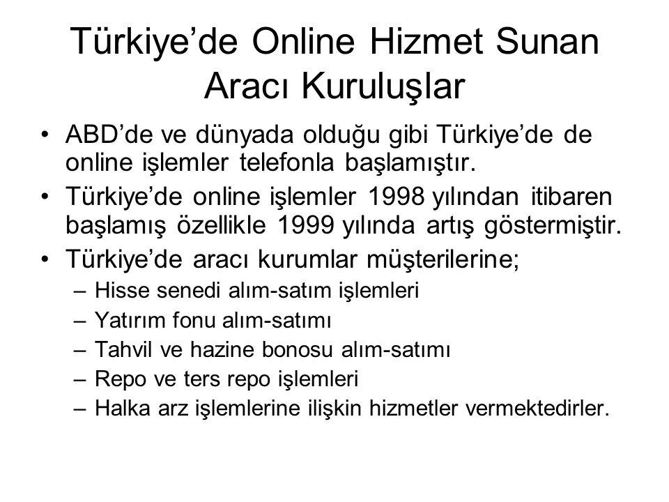 Türkiye'de Online Hizmet Sunan Aracı Kuruluşlar ABD'de ve dünyada olduğu gibi Türkiye'de de online işlemler telefonla başlamıştır.