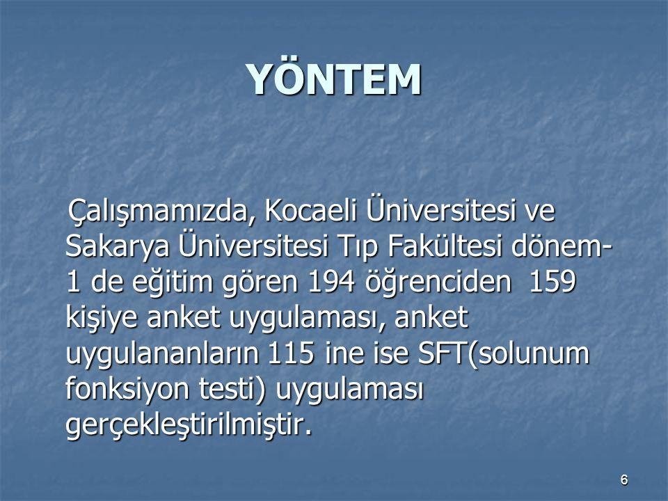 6 YÖNTEM Çalışmamızda, Kocaeli Üniversitesi ve Sakarya Üniversitesi Tıp Fakültesi dönem- 1 de eğitim gören 194 öğrenciden 159 kişiye anket uygulaması,