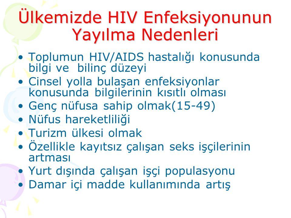 Ülkemizde HIV Enfeksiyonunun Yayılma Nedenleri Toplumun HIV/AIDS hastalığı konusunda bilgi ve bilinç düzeyi Cinsel yolla bulaşan enfeksiyonlar konusunda bilgilerinin kısıtlı olması Genç nüfusa sahip olmak(15-49) Nüfus hareketliliği Turizm ülkesi olmak Özellikle kayıtsız çalışan seks işçilerinin artması Yurt dışında çalışan işçi populasyonu Damar içi madde kullanımında artış