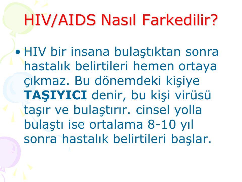 HIV/AIDS Nasıl Farkedilir.