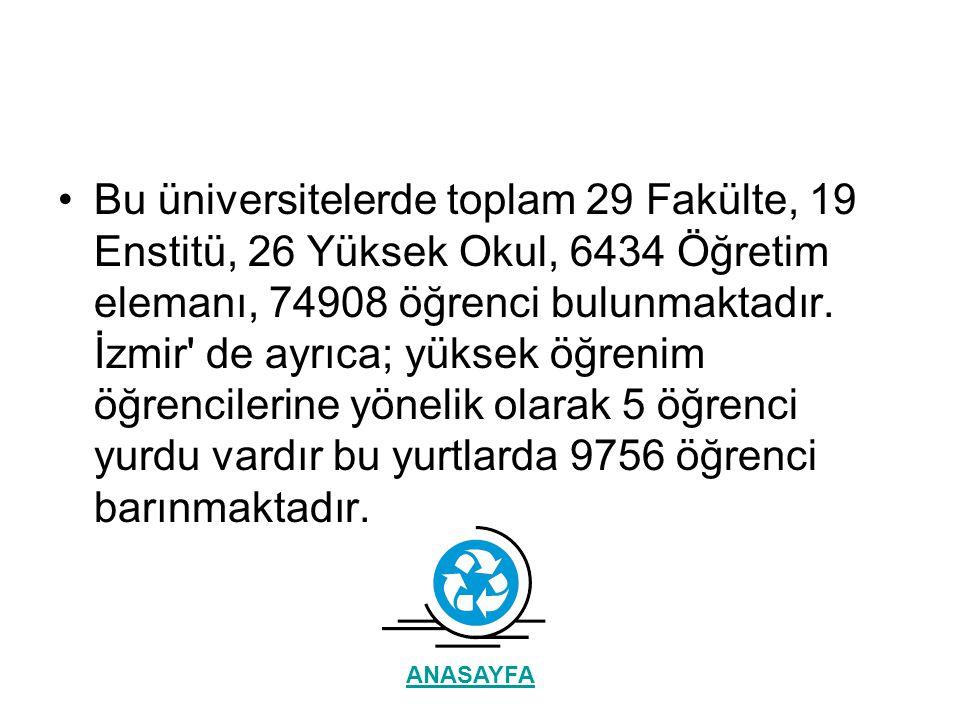 Eğitim İl genelinde 615.713 öğrenci, 29.594 öğretmen bulunmaktadır.Derslik sayısının 16.335 e ulaştığı İzmir de bir öğretmene düşen öğrenci sayısı 21 olup, bir dersliğe düşen öğrenci sayısı ise 38 dir.