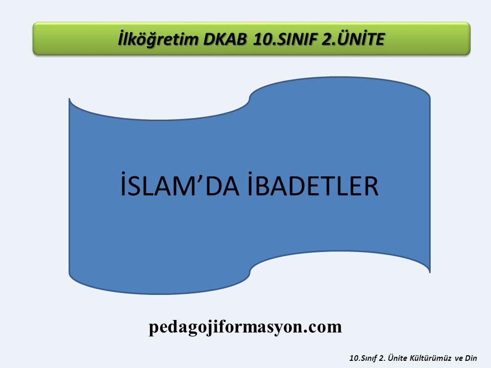 10.2.Ünite: İslam'da İbadetler / Konular 1. İnanç-İbadet İlişkisi 2.