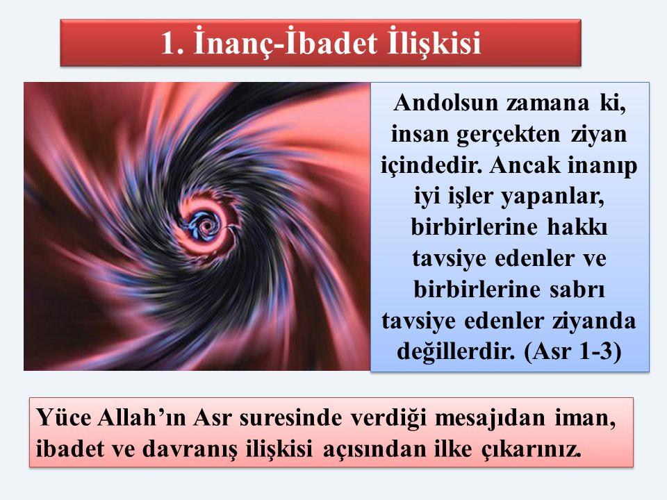 İman (İnanç) Allah'tan başka tanrı olmadığına Kur'an-ı Kerim'e Hz.