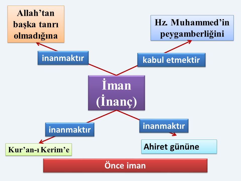 İman (İnanç) Allah'tan başka tanrı olmadığına Kur'an-ı Kerim'e Hz. Muhammed'in peygamberliğini kabul etmektir inanmaktır Ahiret gününe Önce iman