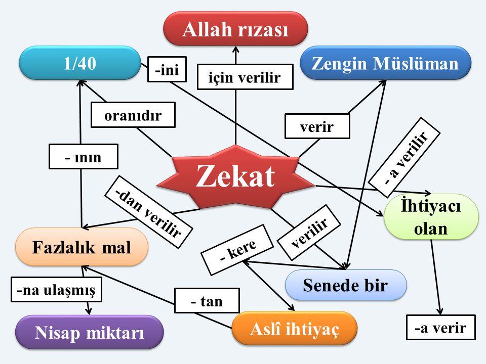 Zekat Nisap miktarı 1/40 İhtiyacı olan Fazlalık mal Aslî ihtiyaç Senede bir Allah rızası Zengin Müslüman için verilir verir - a verilir - kere -dan ve