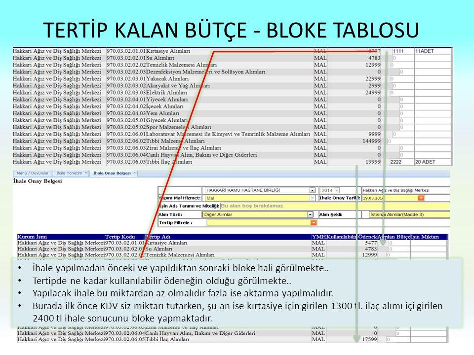 TERTİP KALAN BÜTÇE - BLOKE TABLOSU 12 İhale yapılmadan önceki ve yapıldıktan sonraki bloke hali görülmekte.. Tertipde ne kadar kullanılabilir ödeneğin