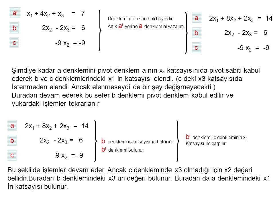 2x 1 + 8x 2 + 2x 3 = 14 2x 2 - 2x 3 = 6 -9 x 2 = -9 a b c x 2 = 1 x 3 = -2 x 1 = 5 Böylece 3 bilinmeyenli 3 denkleme, gauss eleme yöntemi ile çözüm bulundu.