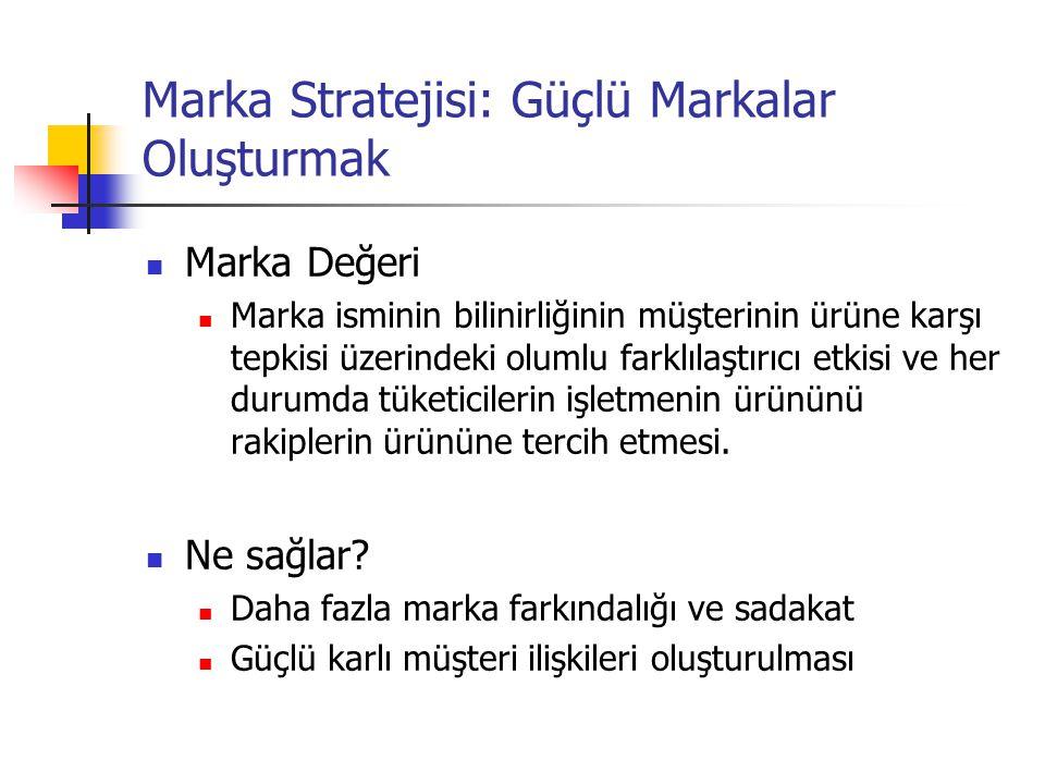 Marka Stratejisi: Güçlü Markalar Oluşturmak Marka Değeri Marka isminin bilinirliğinin müşterinin ürüne karşı tepkisi üzerindeki olumlu farklılaştırıcı