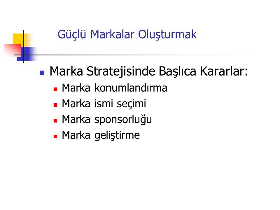 Güçlü Markalar Oluşturmak Marka Stratejisinde Başlıca Kararlar: Marka konumlandırma Marka ismi seçimi Marka sponsorluğu Marka geliştirme