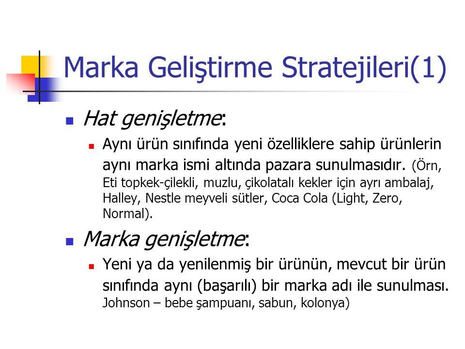 Marka Geliştirme Stratejileri(1) Hat genişletme: Aynı ürün sınıfında yeni özelliklere sahip ürünlerin aynı marka ismi altında pazara sunulmasıdır. (Ör