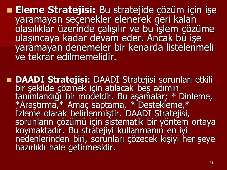 21 Eleme Stratejisi: Bu stratejide çözüm için işe yaramayan seçenekler elenerek geri kalan olasılıklar üzerinde çalışılır ve bu işlem çözüme ulaşıncay