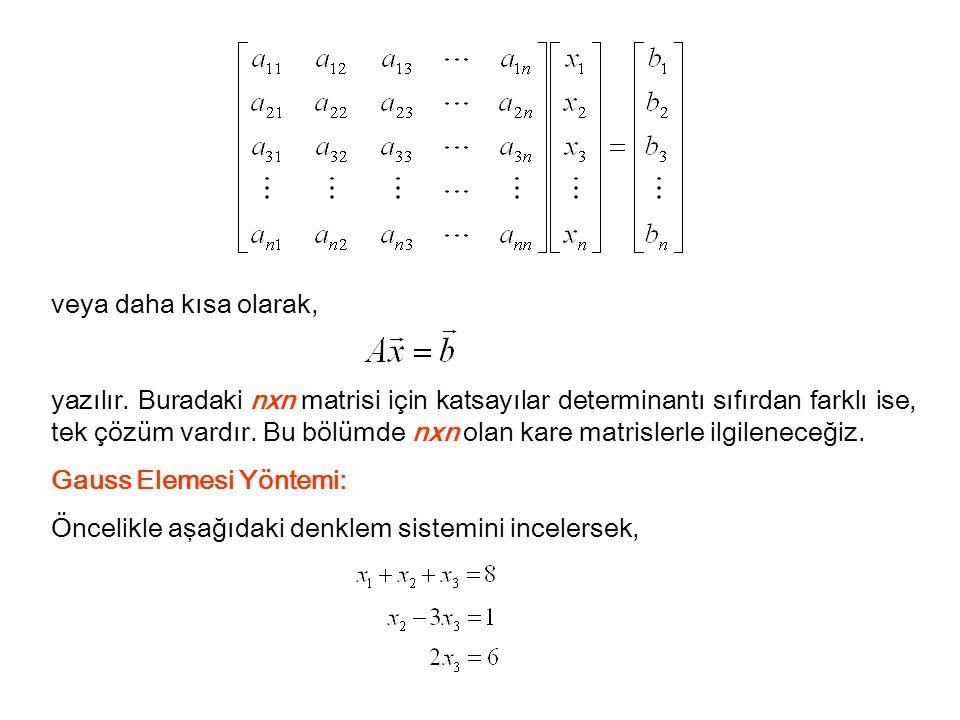 veya daha kısa olarak, yazılır. Buradaki nxn matrisi için katsayılar determinantı sıfırdan farklı ise, tek çözüm vardır. Bu bölümde nxn olan kare matr