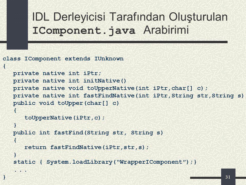 30 Component Bileşen Nesnesinin Java Uyarlaması class Component { public void toUpper(char c[]) {... }; int fastFind(String str, String s); {... }; }