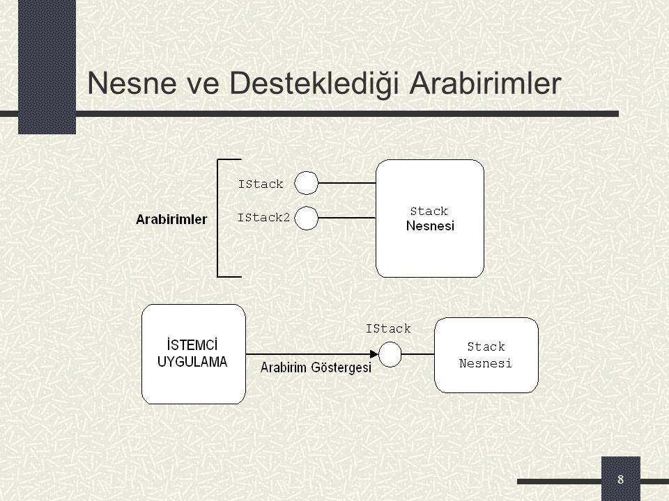 7 IStack2 Arabirimi interface IStack2 { long topElem(void); }