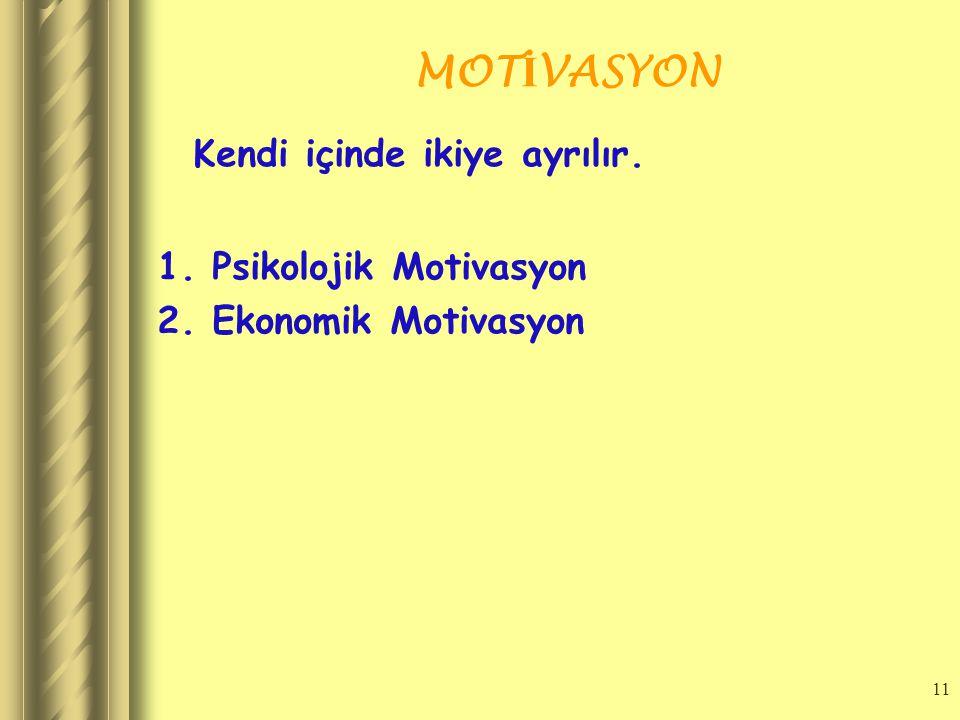 10 MOT İ VASYON 2.Genel Motivasyon Çalışma birlikteliği içerisinde devamlı olması gereken pozitif ve yapıcı davranışlardır.