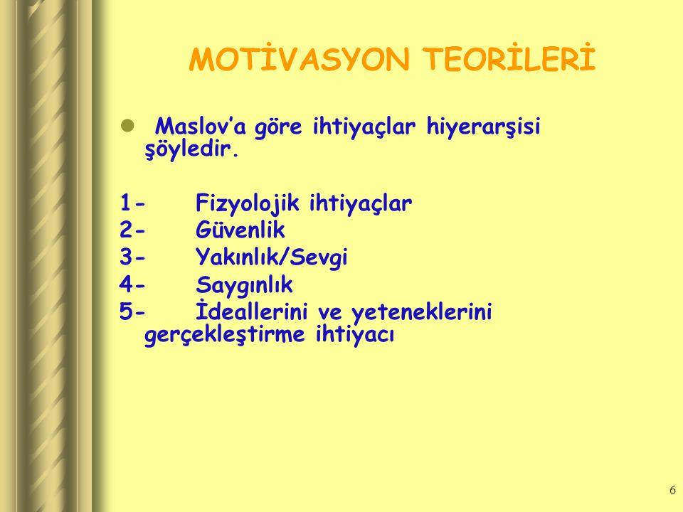 6 MOTİVASYON TEORİLERİ Maslov'a göre ihtiyaçlar hiyerarşisi şöyledir.