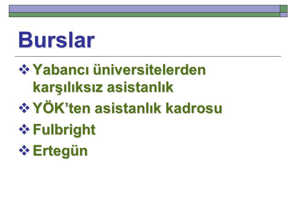 Burslar  Yabancı üniversitelerden karşılıksız asistanlık  YÖK'ten asistanlık kadrosu  Fulbright  Ertegün