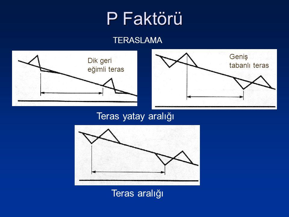 P Faktörü TERASLAMA Teras aralığı Teras yatay aralığı Dik geri eğimli teras Geniş tabanlı teras