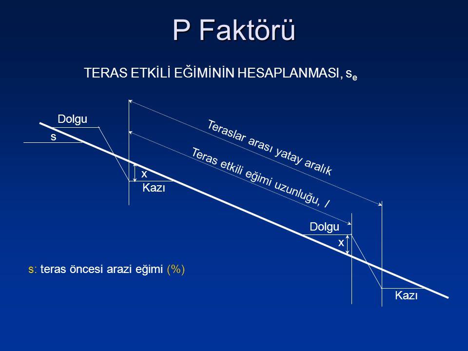 P Faktörü TERAS ETKİLİ EĞİMİNİN HESAPLANMASI, s e Kazı Dolgu Teraslar arası yatay aralık Teras etkili eğimi uzunluğu, l Kazı Dolgu x s s: teras öncesi