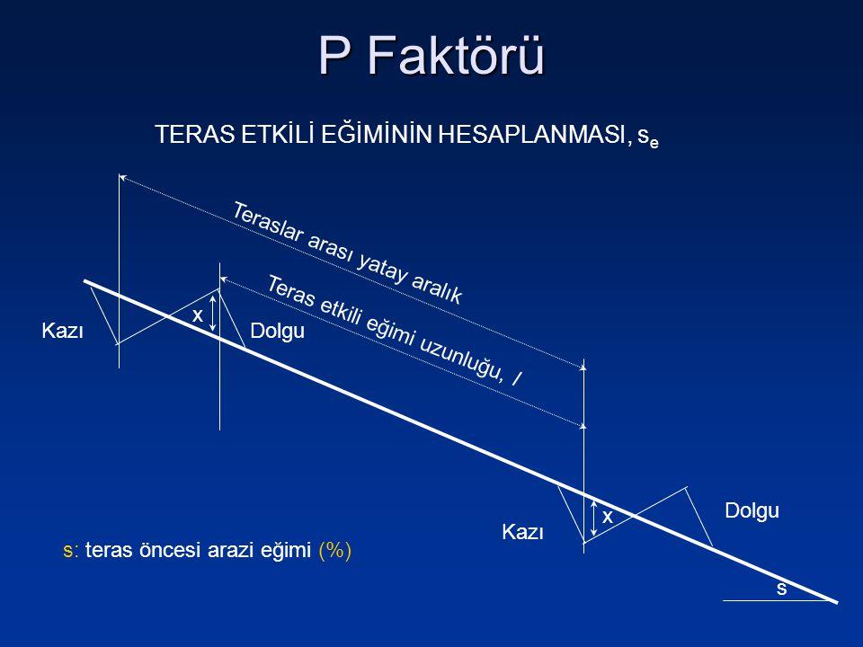 Kazı Dolgu Teraslar arası yatay aralık Teras etkili eğimi uzunluğu, l KazıDolgu x s s: teras öncesi arazi eğimi (%) x P Faktörü TERAS ETKİLİ EĞİMİNİN