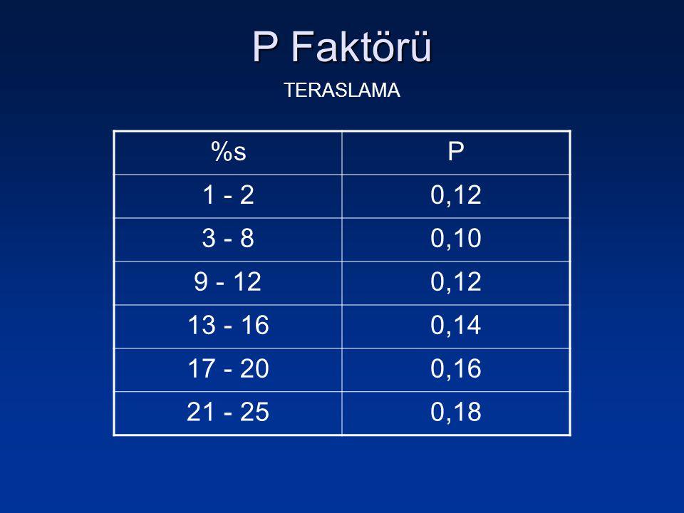 %sP 1 - 20,12 3 - 80,10 9 - 120,12 13 - 160,14 17 - 200,16 21 - 250,18 P Faktörü TERASLAMA