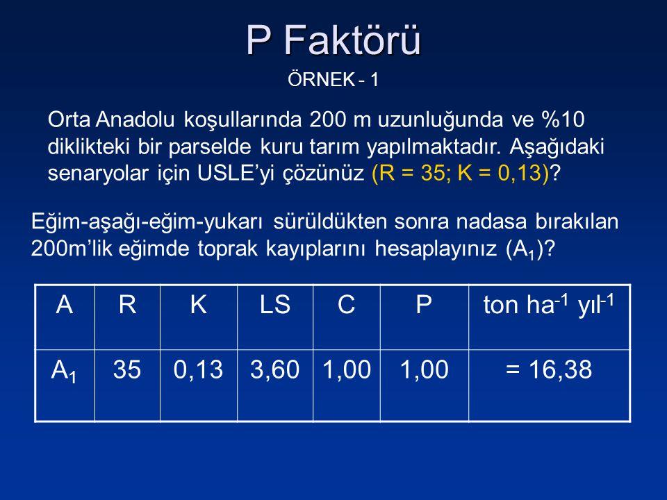P Faktörü ÖRNEK - 1 Orta Anadolu koşullarında 200 m uzunluğunda ve %10 diklikteki bir parselde kuru tarım yapılmaktadır. Aşağıdaki senaryolar için USL
