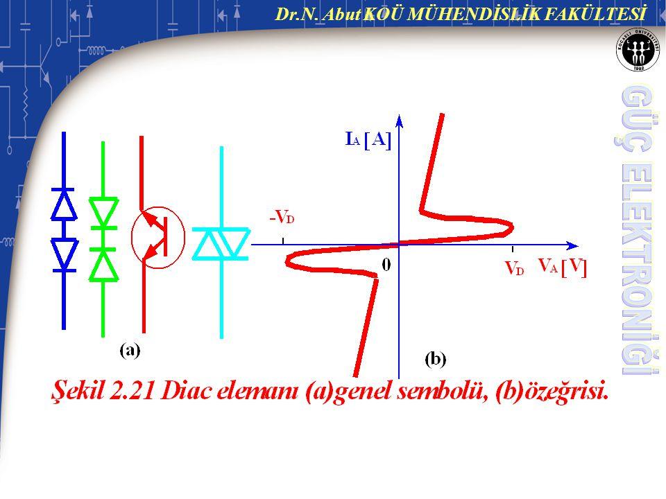 Dr.N. Abut KOÜ MÜHENDİSLİK FAKÜLTESİ