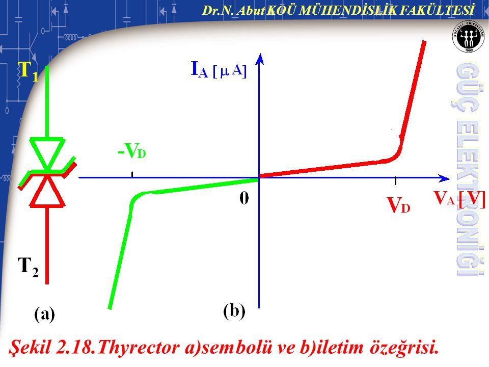 Dr.N. Abut KOÜ MÜHENDİSLİK FAKÜLTESİ Şekil 2.18.Thyrector a)sembolü ve b)iletim özeğrisi. T1T2T1T2