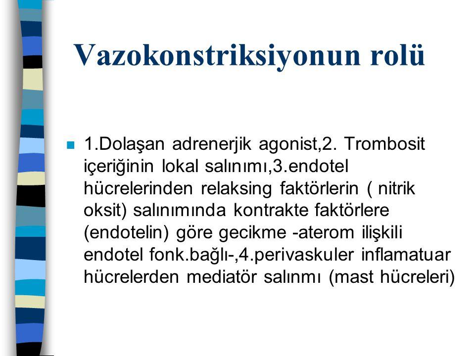 Vazokonstriksiyonun rolü n 1.Dolaşan adrenerjik agonist,2. Trombosit içeriğinin lokal salınımı,3.endotel hücrelerinden relaksing faktörlerin ( nitrik