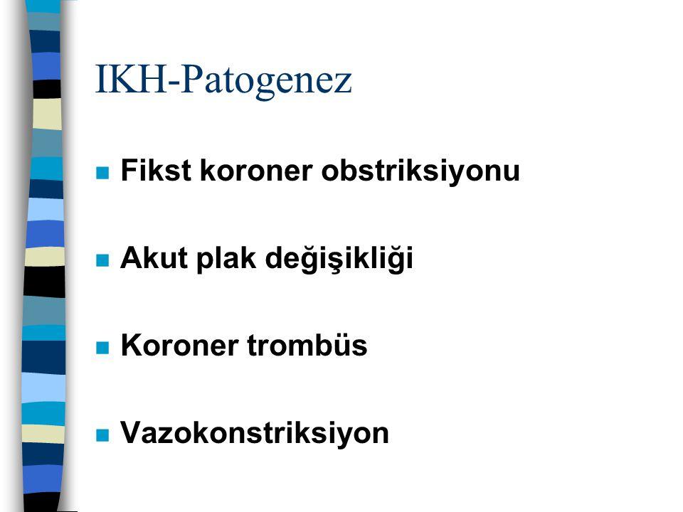 IKH-Patogenez n Fikst koroner obstriksiyonu n Akut plak değişikliği n Koroner trombüs n Vazokonstriksiyon