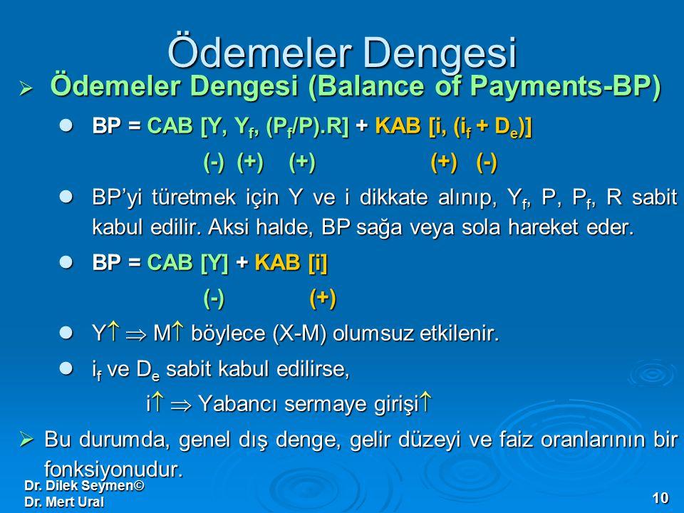 Dr. Dilek Seymen© Dr. Mert Ural 10 Ödemeler Dengesi  Ödemeler Dengesi (Balance of Payments-BP) BP = CAB [Y, Y f, (P f /P).R] + KAB [i, (i f + D e )]