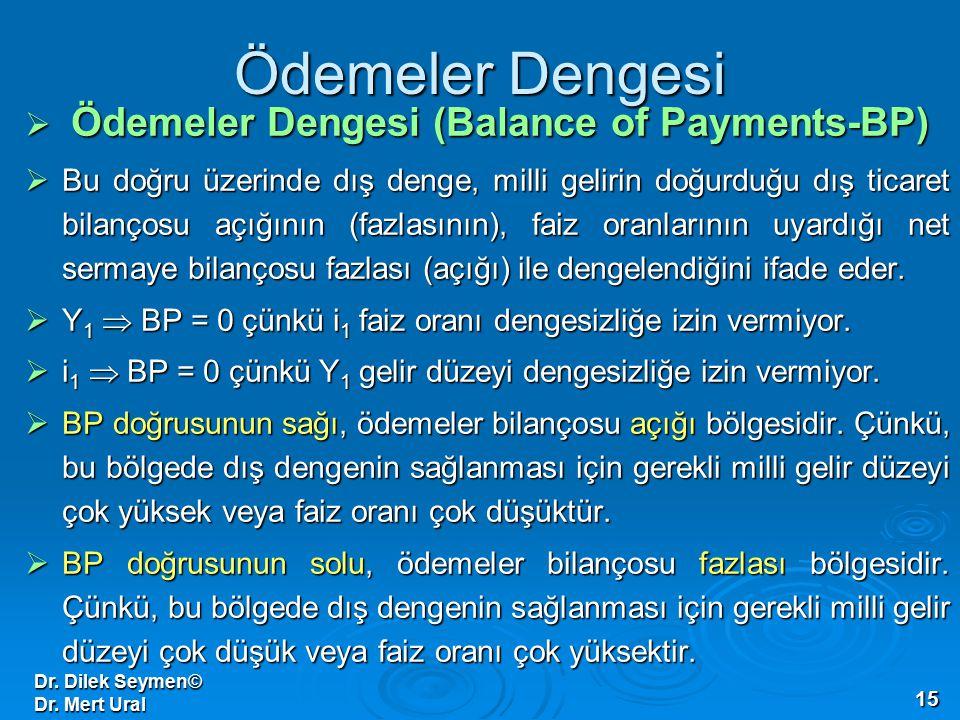 Dr. Dilek Seymen© Dr. Mert Ural 15 Ödemeler Dengesi  Ödemeler Dengesi (Balance of Payments-BP)  Bu doğru üzerinde dış denge, milli gelirin doğurduğu