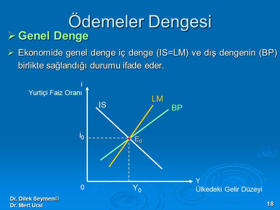 Dr. Dilek Seymen© Dr. Mert Ural 18 Ödemeler Dengesi  Genel Denge  Ekonomide genel denge iç denge (IS=LM) ve dış dengenin (BP) birlikte sağlandığı du