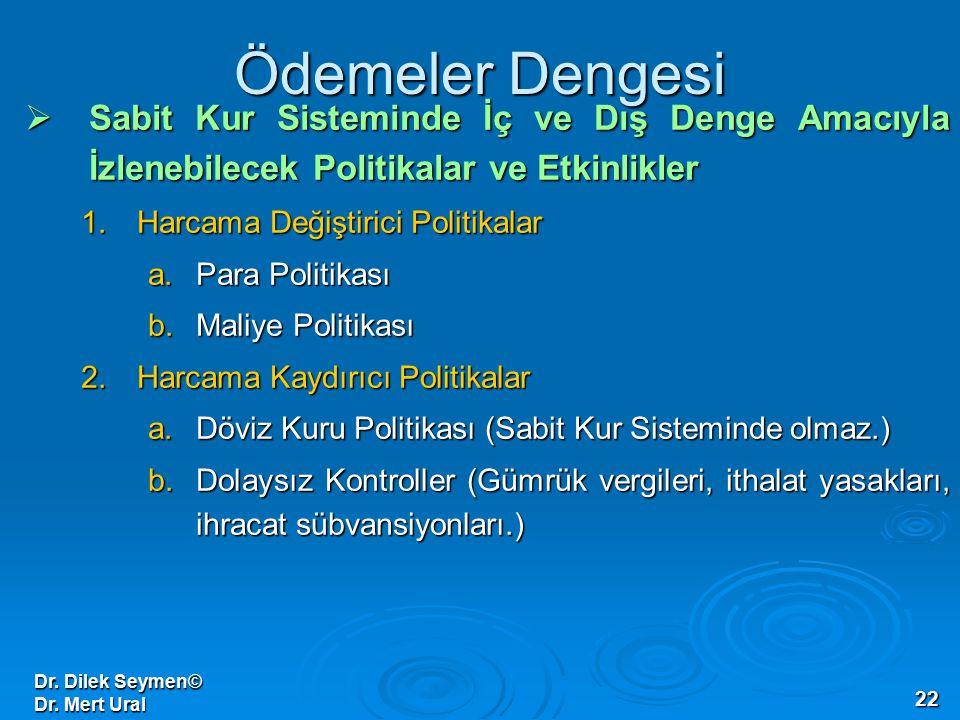 Dr. Dilek Seymen© Dr. Mert Ural 22 Ödemeler Dengesi  Sabit Kur Sisteminde İç ve Dış Denge Amacıyla İzlenebilecek Politikalar ve Etkinlikler 1.Harcama