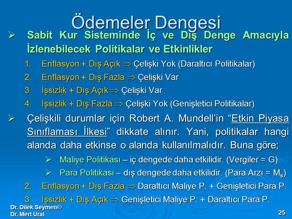 Dr. Dilek Seymen© Dr. Mert Ural 25 Ödemeler Dengesi  Sabit Kur Sisteminde İç ve Dış Denge Amacıyla İzlenebilecek Politikalar ve Etkinlikler 1.Enflasy