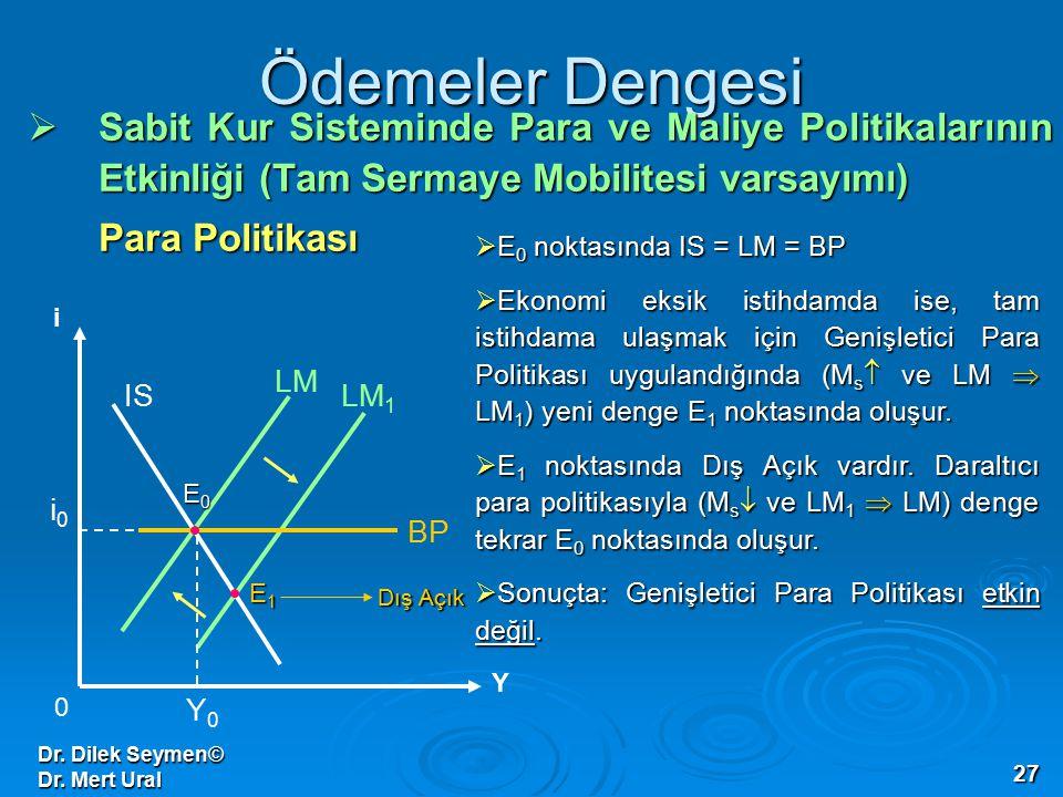 Dr. Dilek Seymen© Dr. Mert Ural 27 Ödemeler Dengesi  Sabit Kur Sisteminde Para ve Maliye Politikalarının Etkinliği (Tam Sermaye Mobilitesi varsayımı)