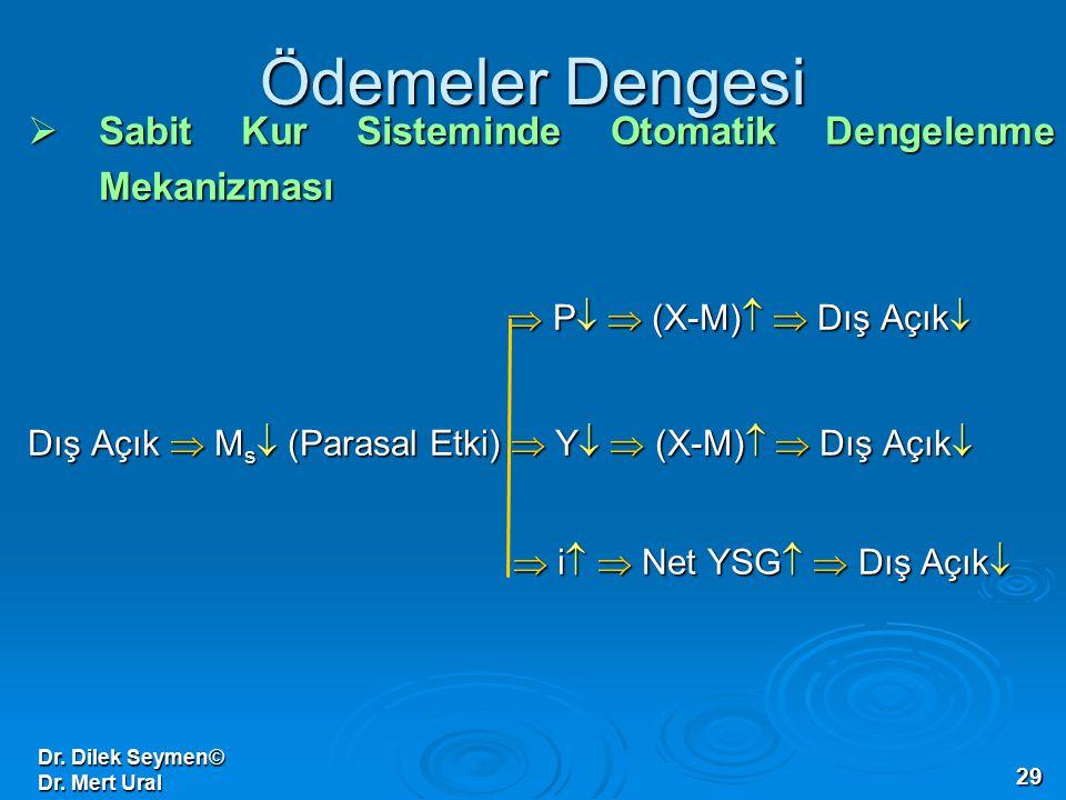 Dr. Dilek Seymen© Dr. Mert Ural 29 Ödemeler Dengesi  Sabit Kur Sisteminde Otomatik Dengelenme Mekanizması  P   (X-M)   Dış Açık   P   (X-M)
