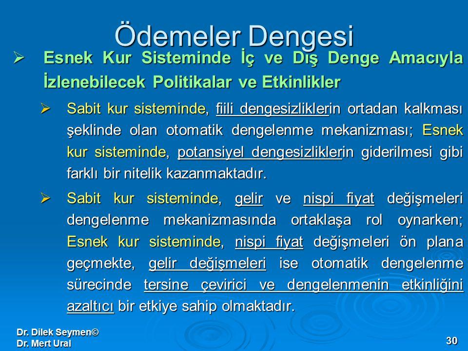 Dr. Dilek Seymen© Dr. Mert Ural 30 Ödemeler Dengesi  Esnek Kur Sisteminde İç ve Dış Denge Amacıyla İzlenebilecek Politikalar ve Etkinlikler  Sabit k