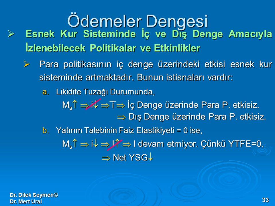 Dr. Dilek Seymen© Dr. Mert Ural 33 Ödemeler Dengesi  Esnek Kur Sisteminde İç ve Dış Denge Amacıyla İzlenebilecek Politikalar ve Etkinlikler  Para po