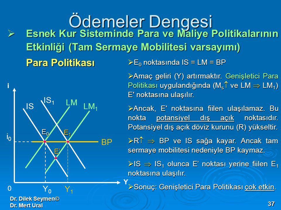 Dr. Dilek Seymen© Dr. Mert Ural 37 Ödemeler Dengesi  Esnek Kur Sisteminde Para ve Maliye Politikalarının Etkinliği (Tam Sermaye Mobilitesi varsayımı)