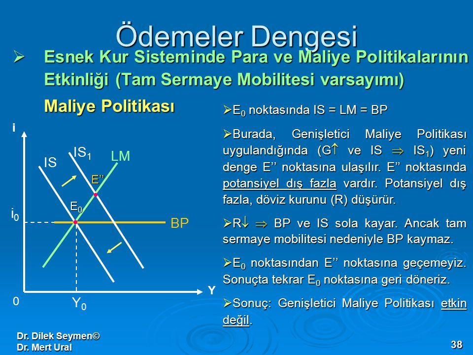 Dr. Dilek Seymen© Dr. Mert Ural 38 Ödemeler Dengesi  Esnek Kur Sisteminde Para ve Maliye Politikalarının Etkinliği (Tam Sermaye Mobilitesi varsayımı)