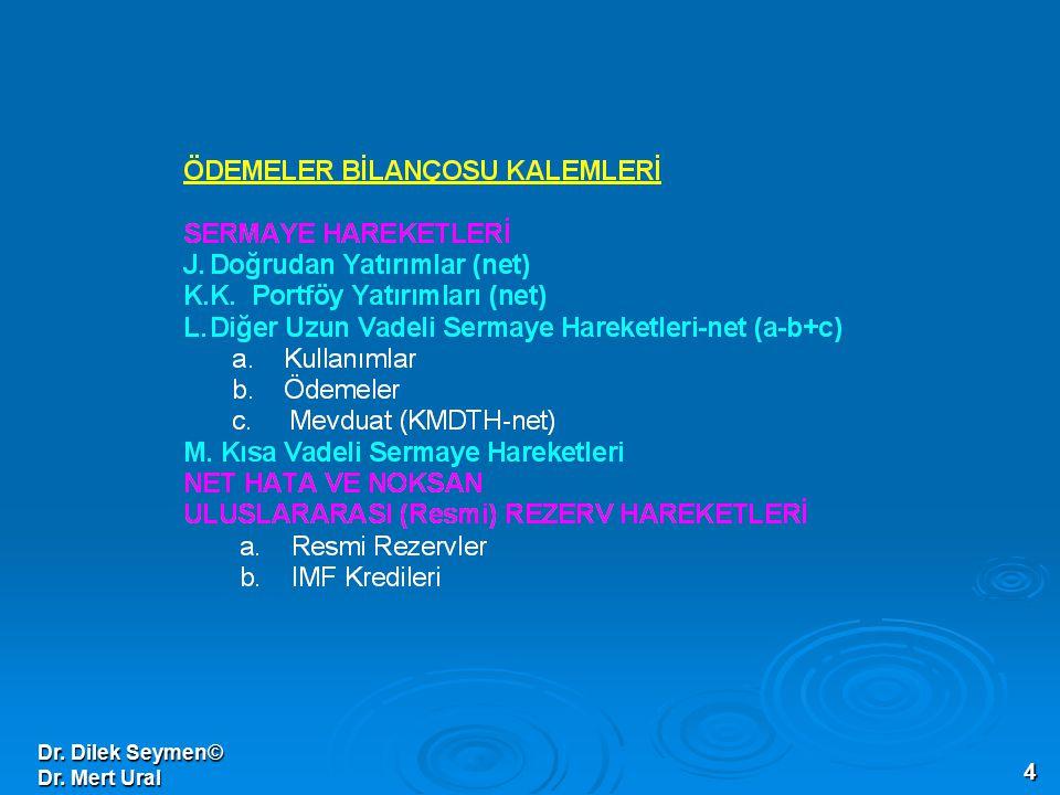 Dr. Dilek Seymen© Dr. Mert Ural 4